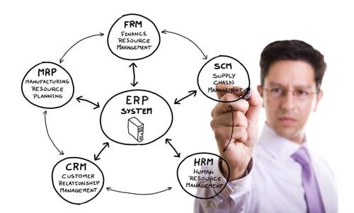 ERP y la capacitación empresarial